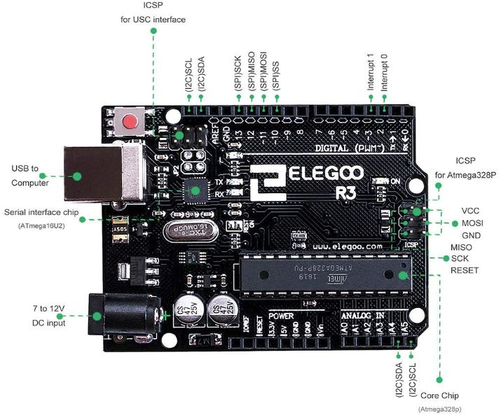 ELEGOO UNO Project Super Starter Kit