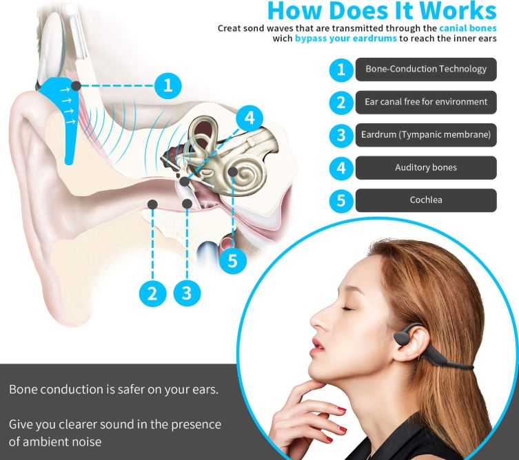bone-conduction-how-it-works
