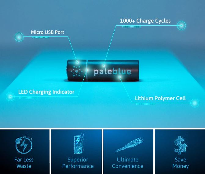 Pale-Blue-Lithium-Polymer-USB-Rechargeable-Smart-Batteries