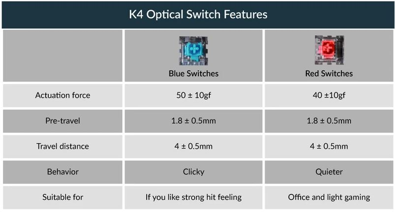 Keychron K4