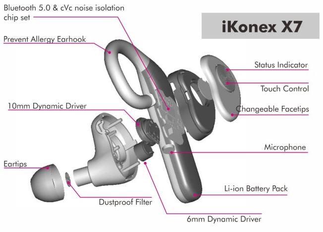 iKonex-X7
