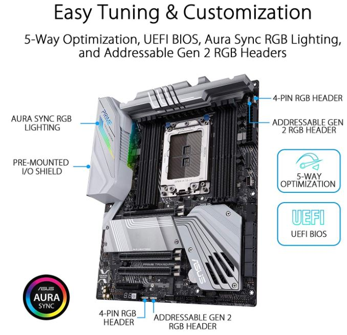 Asus Prime TRX40 Pro