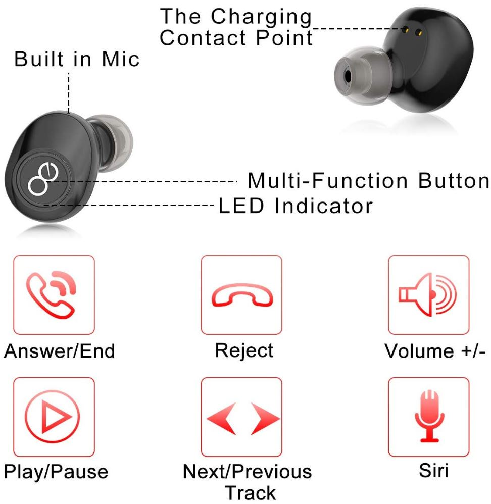 VEATOOL True Wireless Earbuds