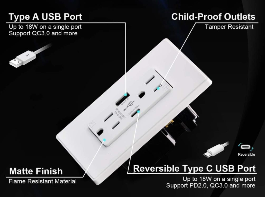 ELEGRP USB Wall Outlet