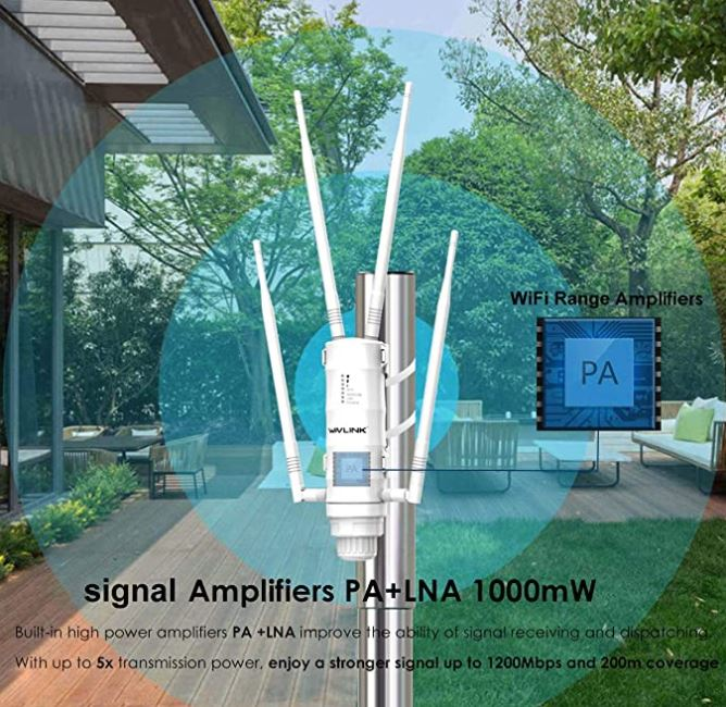 WAVLINK High Power Outdoor Wireless Access Point