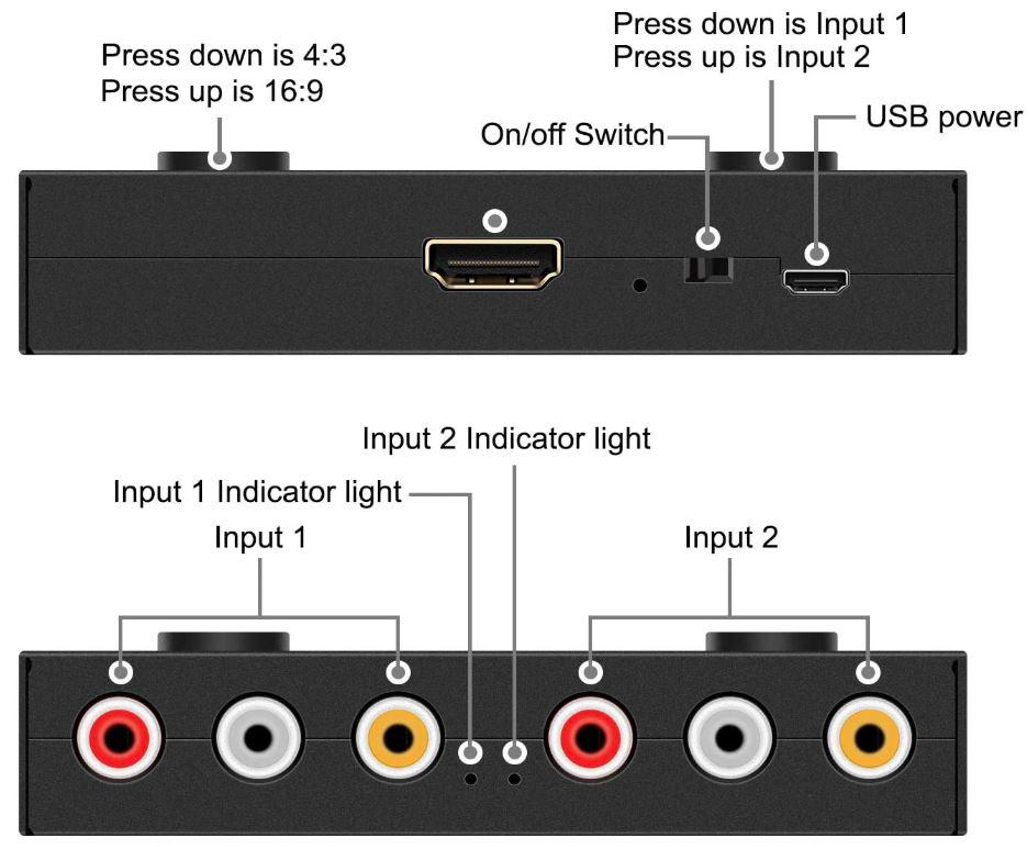 RuiPuo 2 Port AV to HDMI Converter