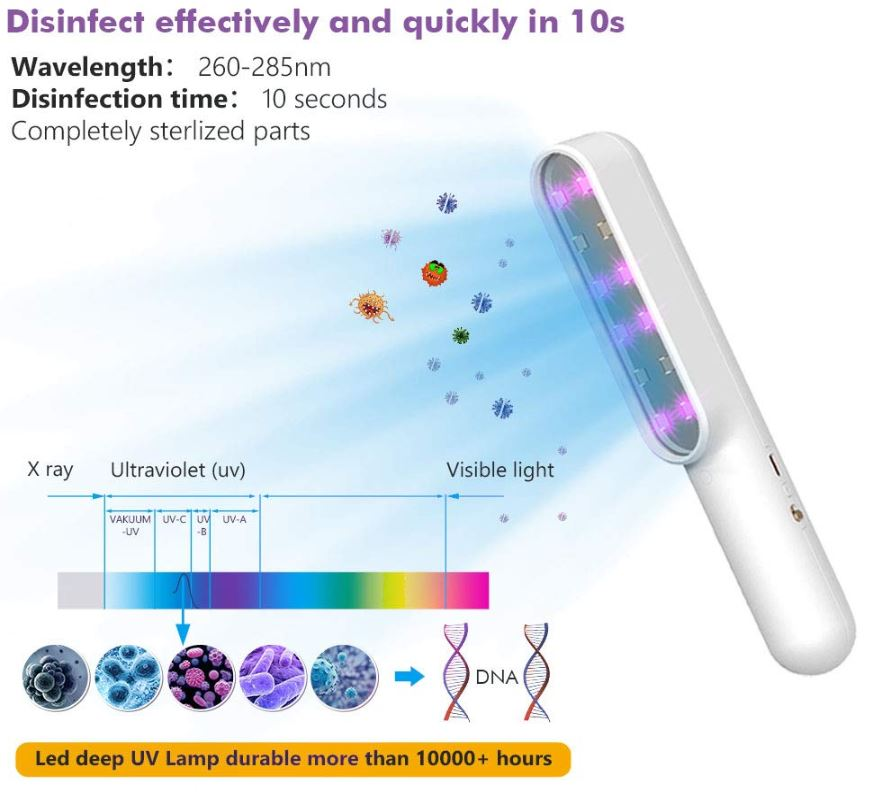 UV Disinfection Germicidal Lamp Handheld UV Sterilization Sanitizing Lights USB Charging for Household Kill Bacterial Germs Travel Portable /& Foldable Flashlight Office