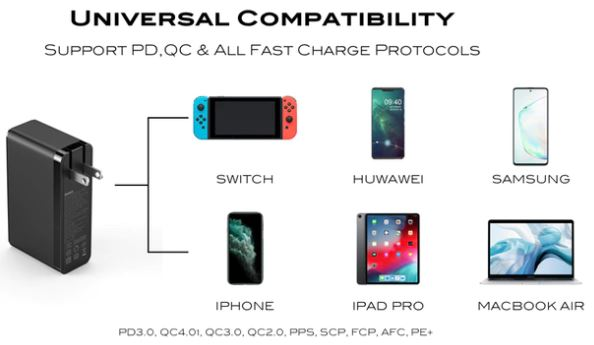 Galio USB-C Charger