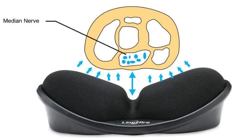 LINGSFIRE Memory Foam Mouse Wrist Rest
