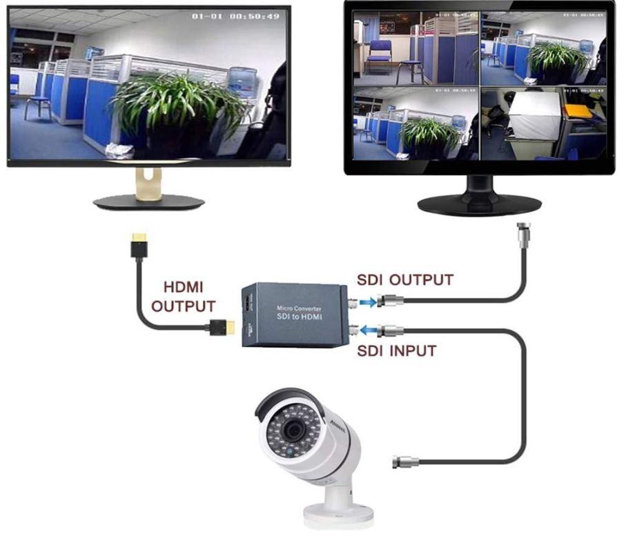 Anber-Tech SDI to HDMI Converter Adapter