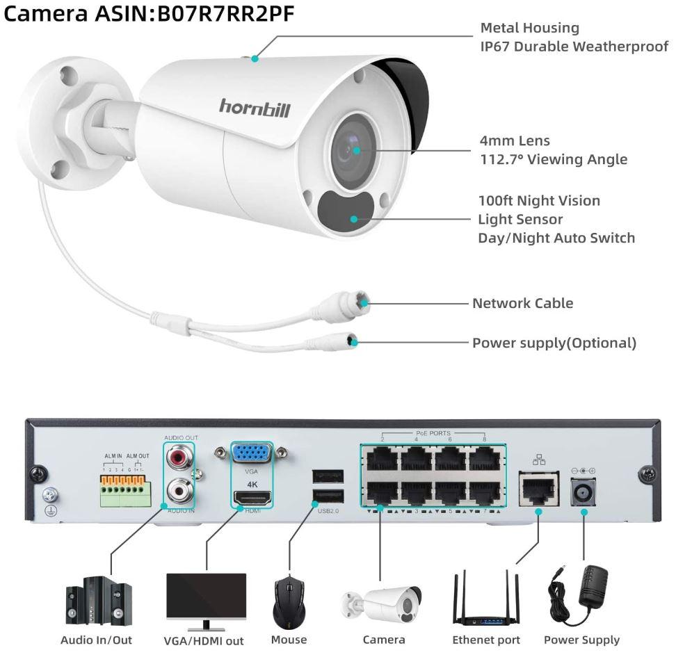 Hornbill 4K PoE Security Camera System