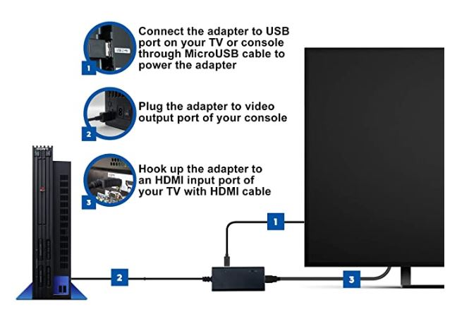 LevelHike HDMI Cable for PS1 PS2