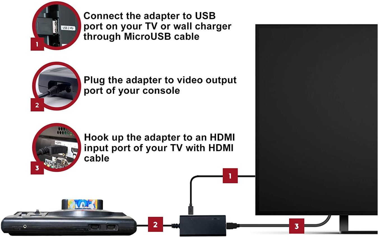 LevelHike HDMI Cable for Sega
