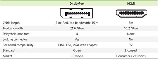 displayport-vs-hdmi