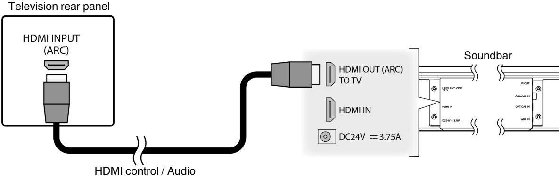hdmi arc diagram