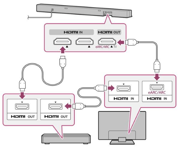 hdmi earc diagram