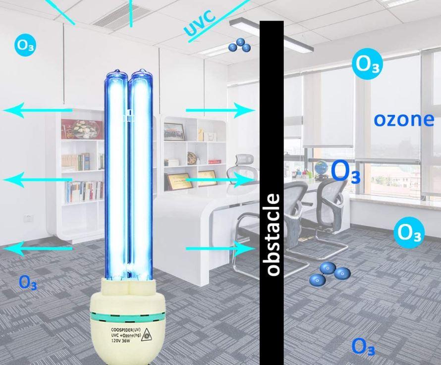 ozone bulb explanation