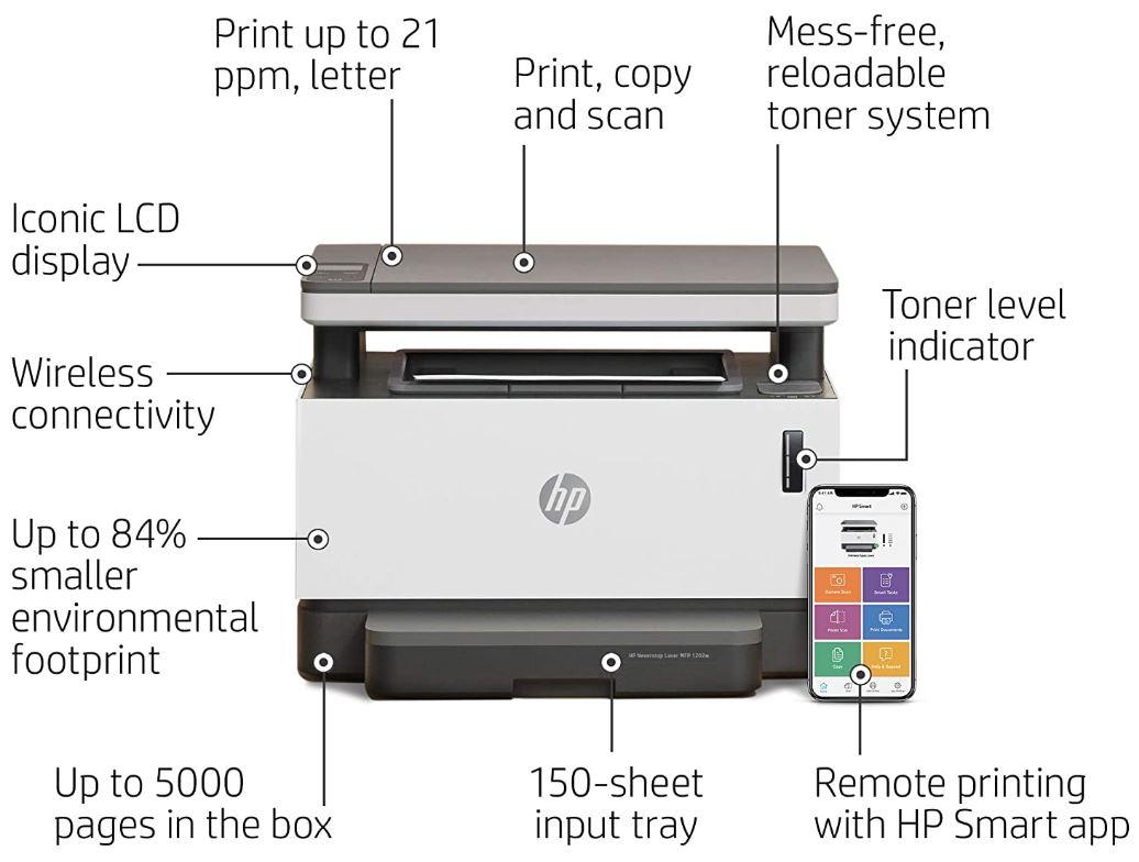 HP Neverstop 1202w