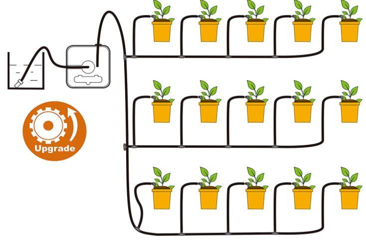 sPlant Automatic Drip Irrigation Kit
