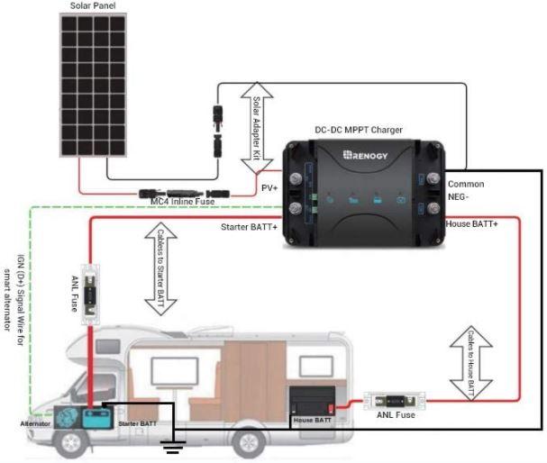 12v off grid solar system