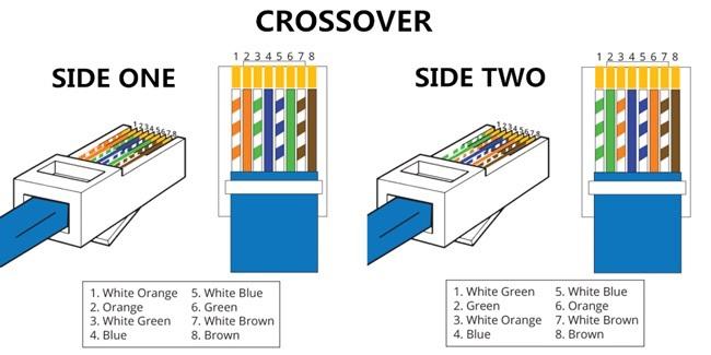 ethernet-crossover-diagram
