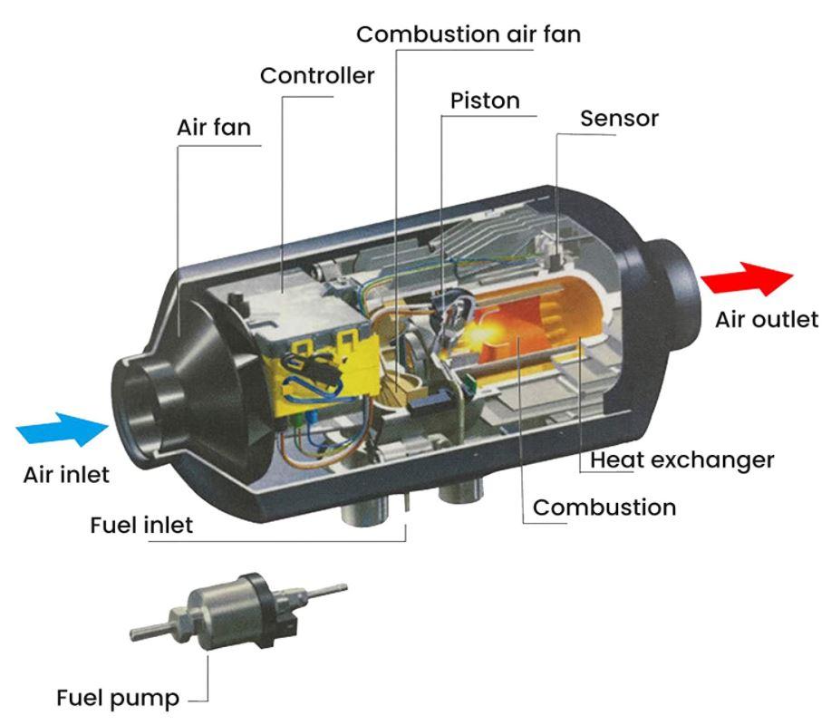 maXpeedingrods 5KW 12V Air Heater
