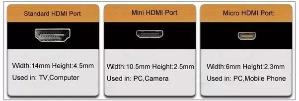 types of hdmi
