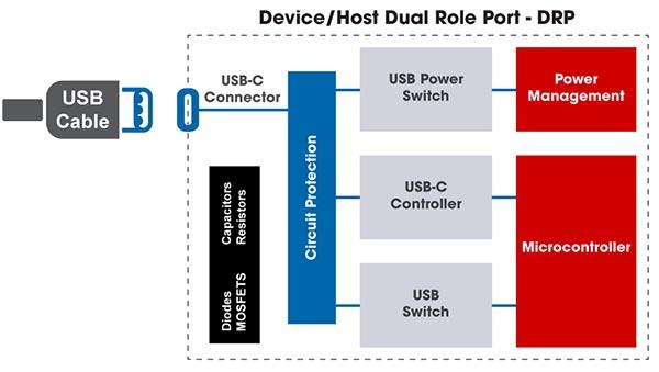 usb c diagram