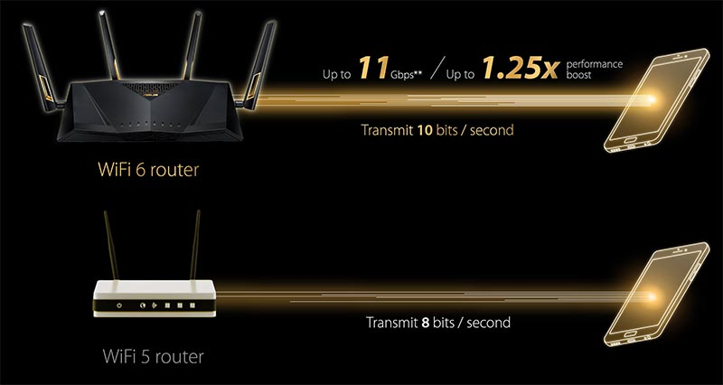 wifi-6-example