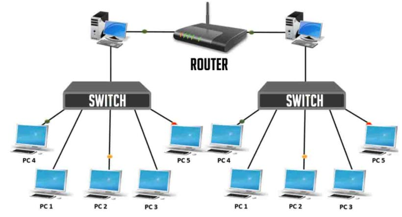 switch-vs-router-difference