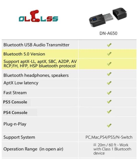 OLCLSS USB Bluetooth Adapter