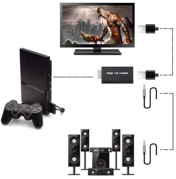 EEEKit PS2 to HDMI Converter