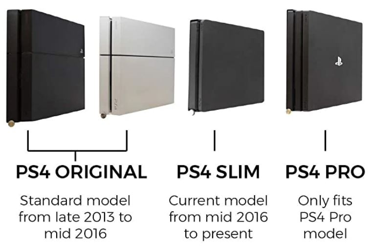HumanCentric PS4 Wall Mount